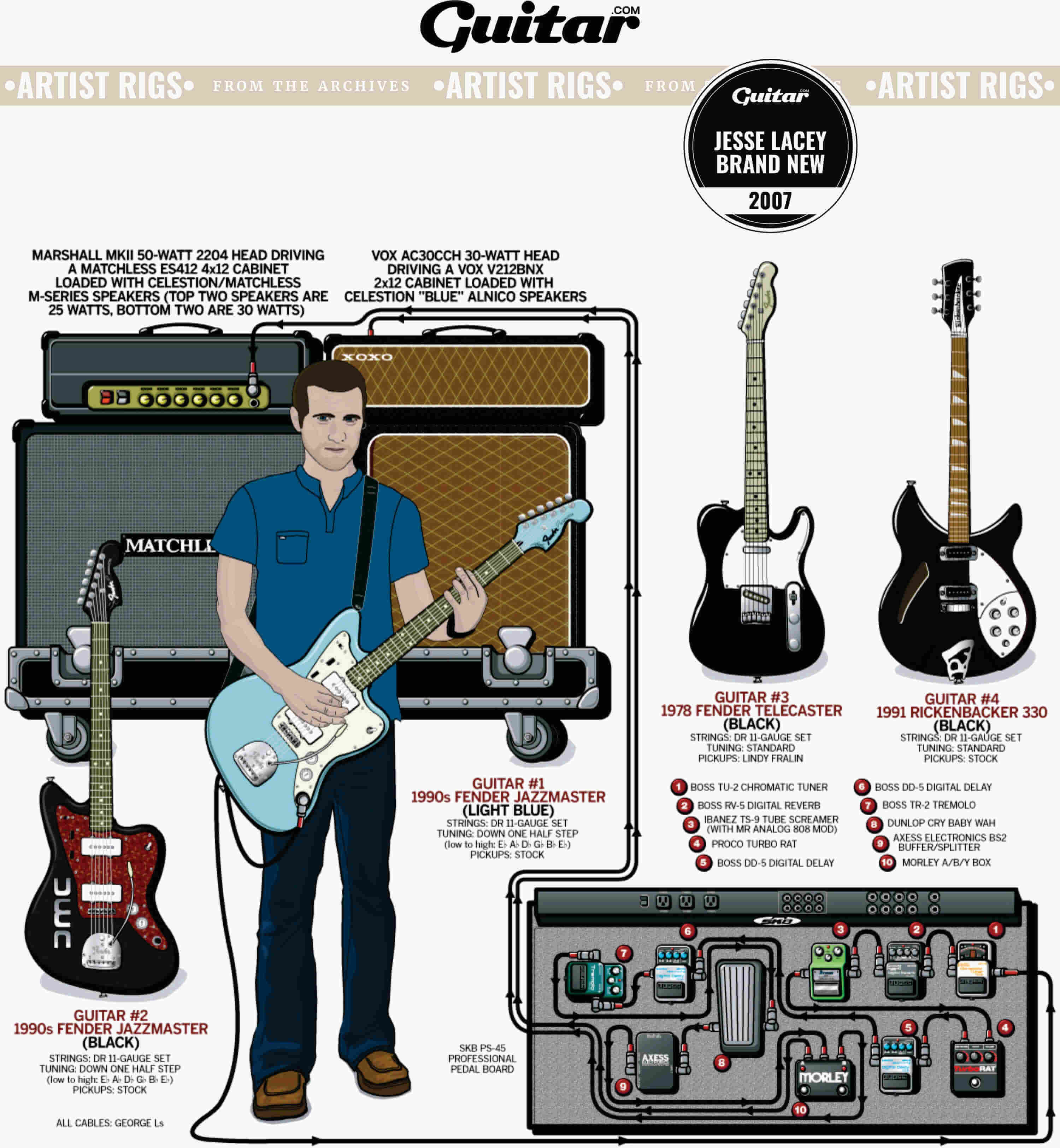 Rig Diagram: Jesse Lacey, Brand New (2007)