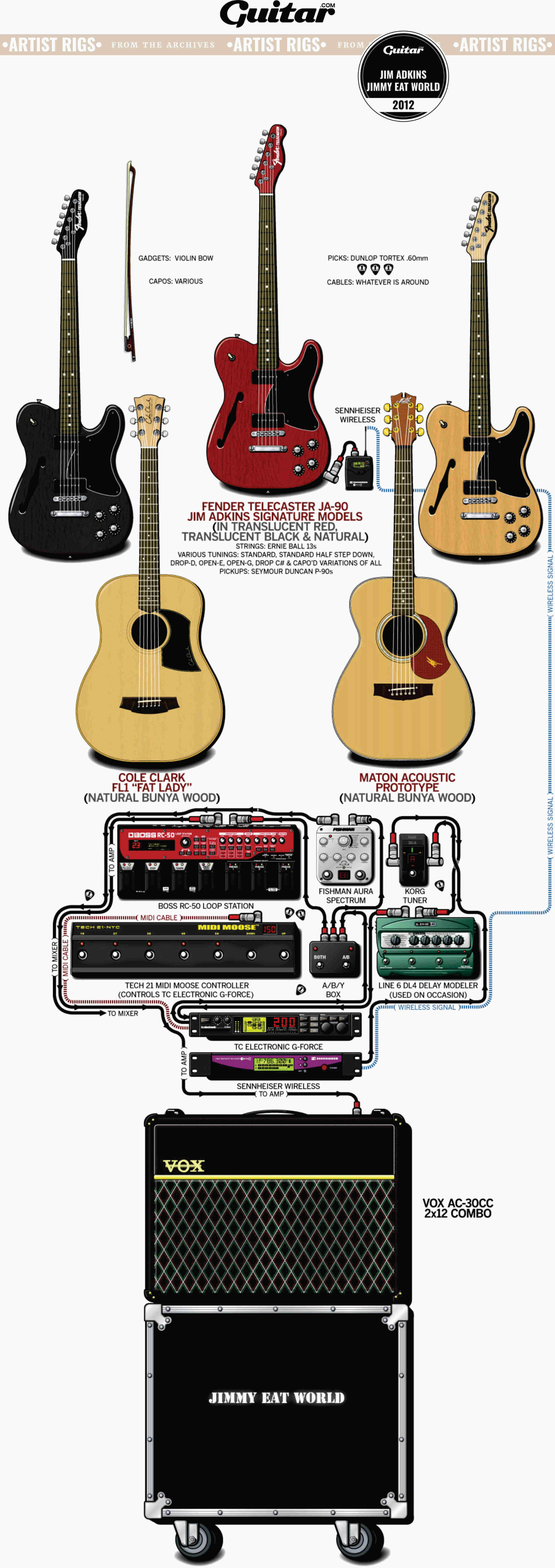 Rig Diagram: Jim Adkins, Jimmy Eat World (2012)