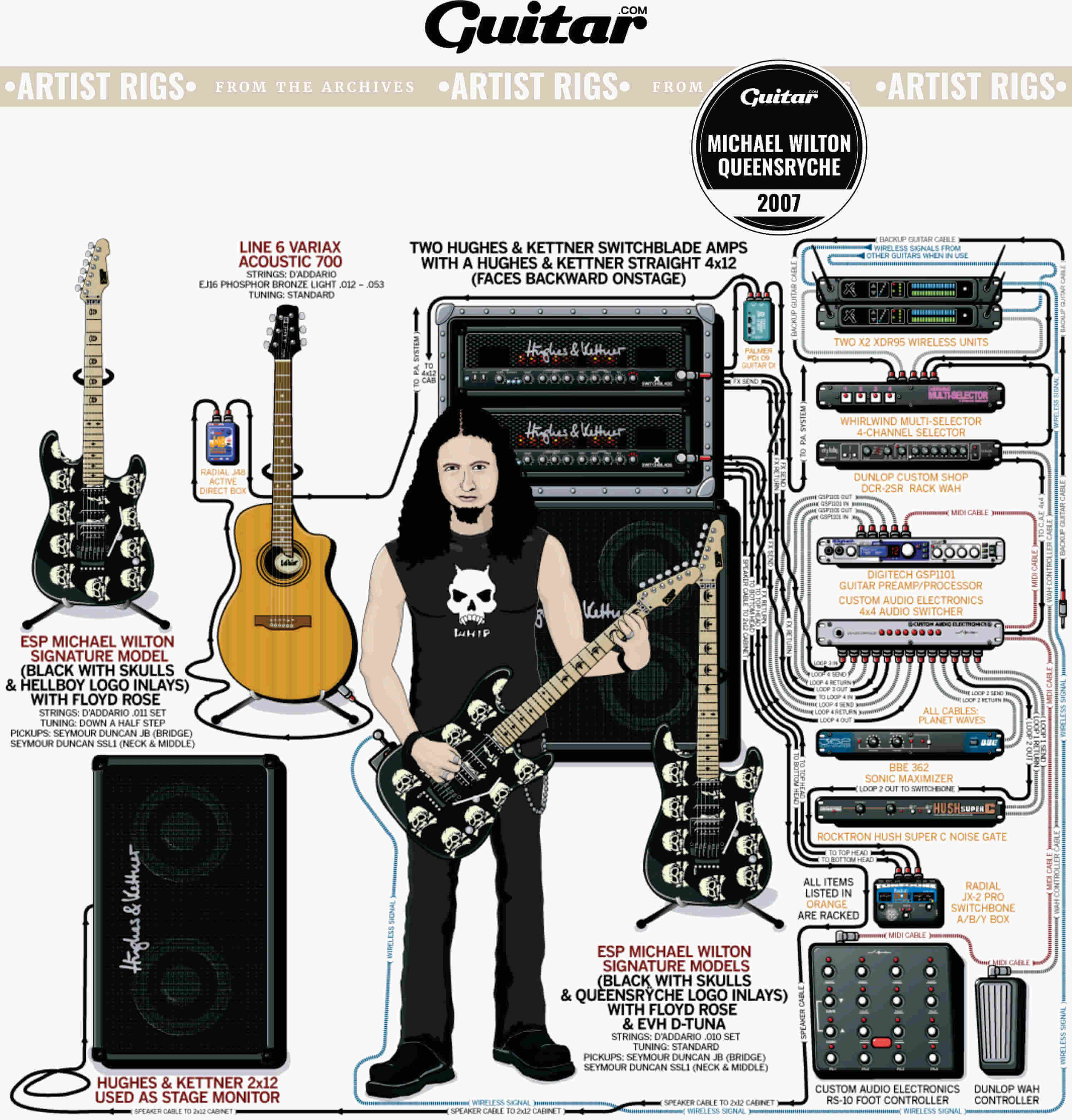 Rig Diagram: Michael Wilton, Queensryche (2007)