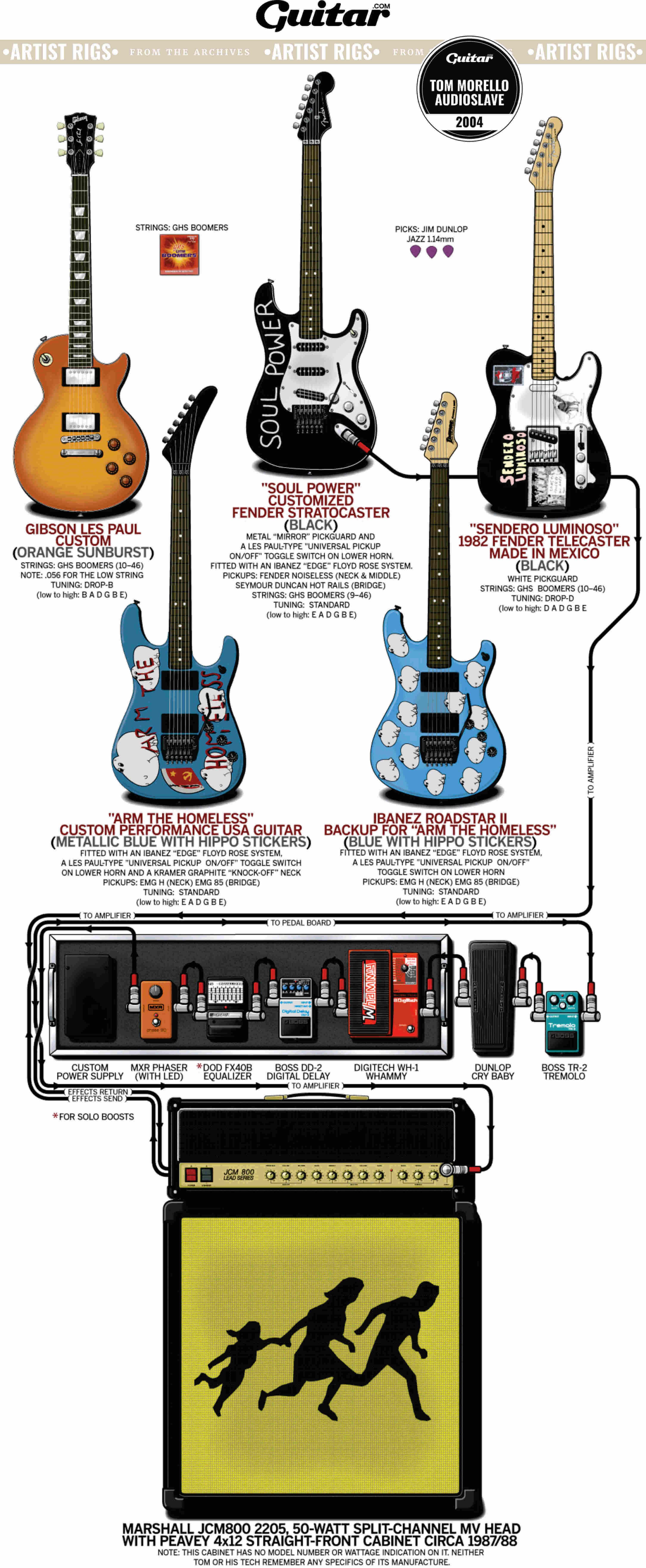 Rig Diagram: Tom Morello, Audioslave (2004)