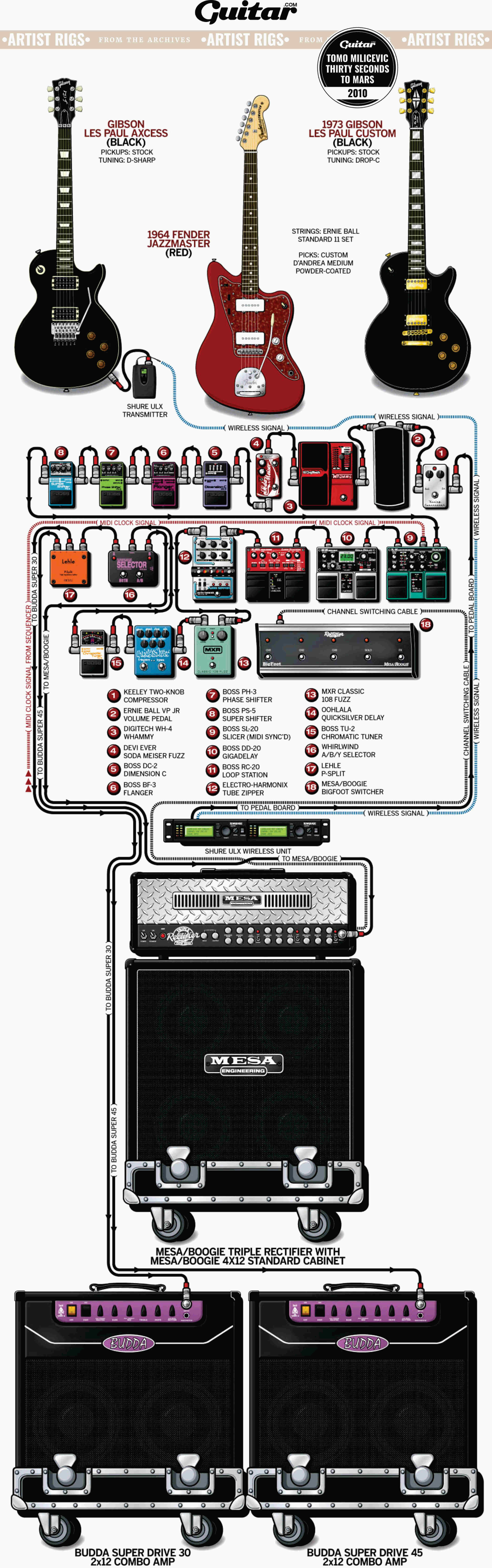 Rig Diagram: Tomo Milicevic, Thirty Seconds To Mars (2010)