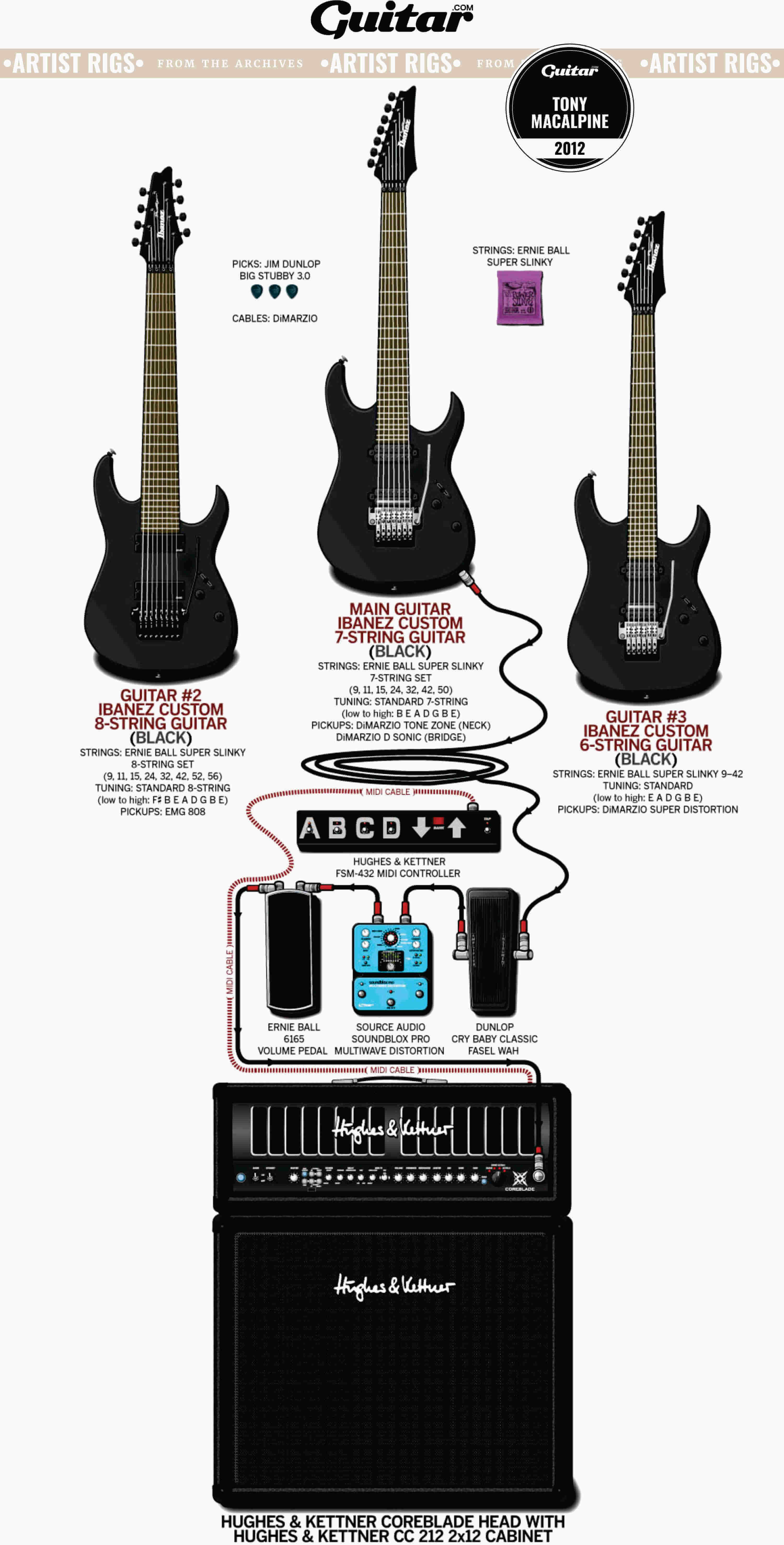Rig Diagram: Tony MacAlpine (2012)