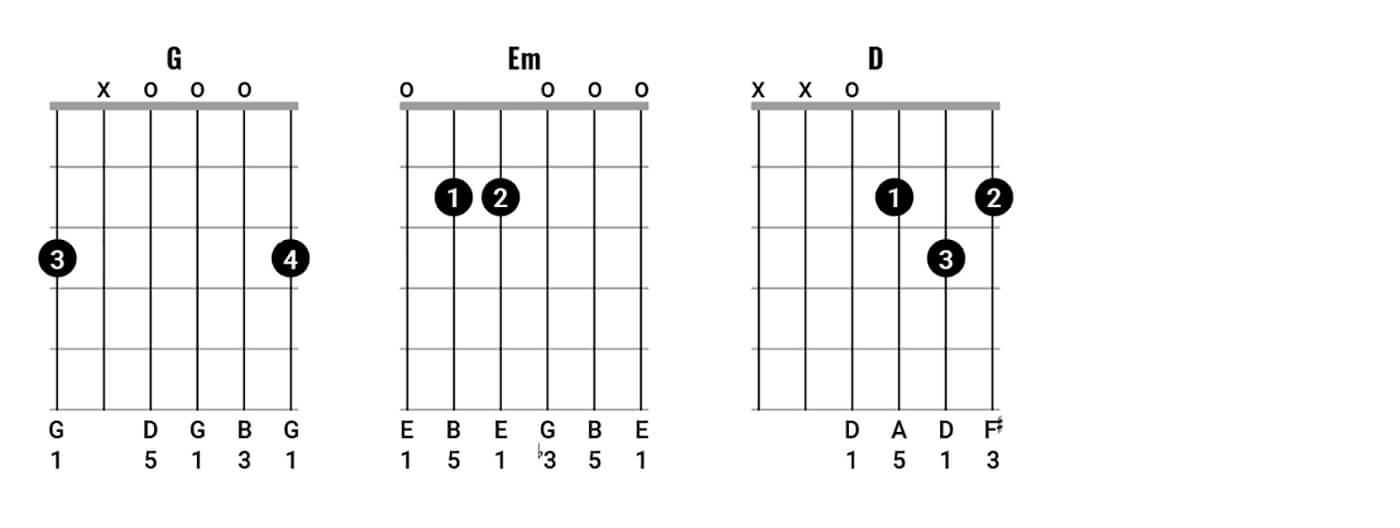 John Lennon Chord Clinic Part 1 Figure 1