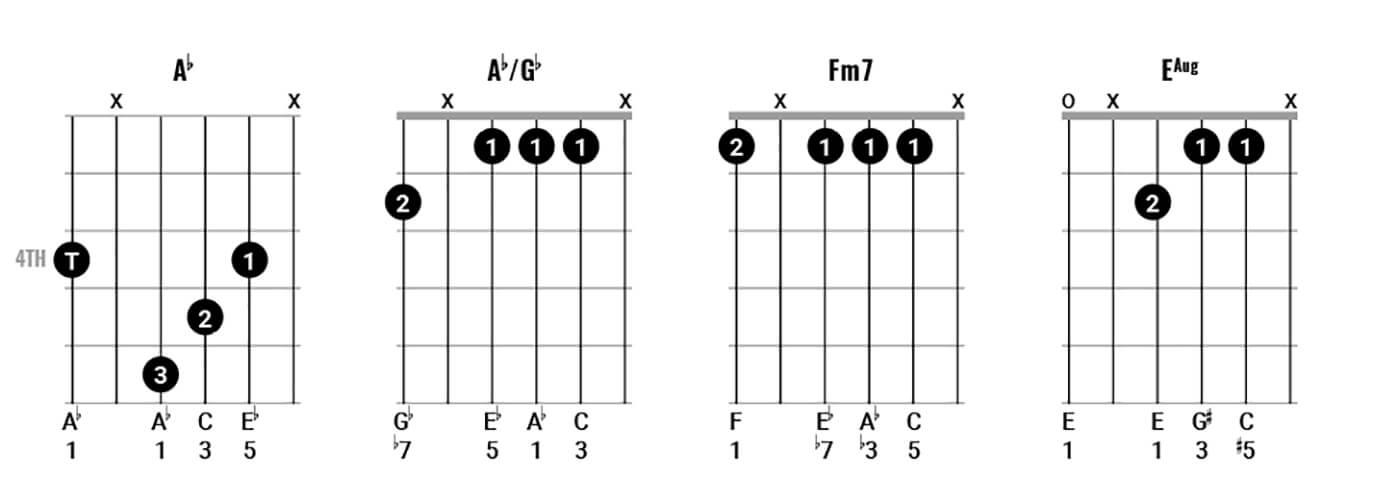 John Lennon Chord Clinic Pt2 Lick 1