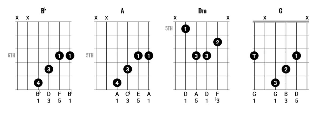 John Lennon Chord Clinic Pt2 Lick 2
