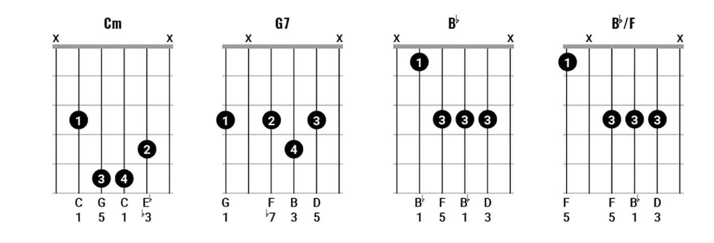 John Lennon Chord Clinic Pt2 Lick 3