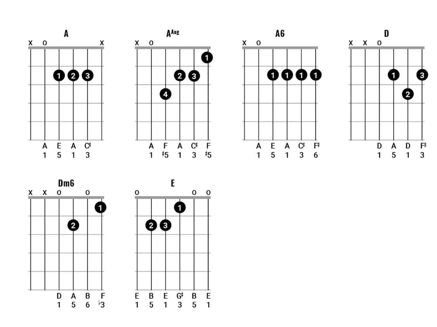 John Lennon Chord Clinic Pt2 Lick 4