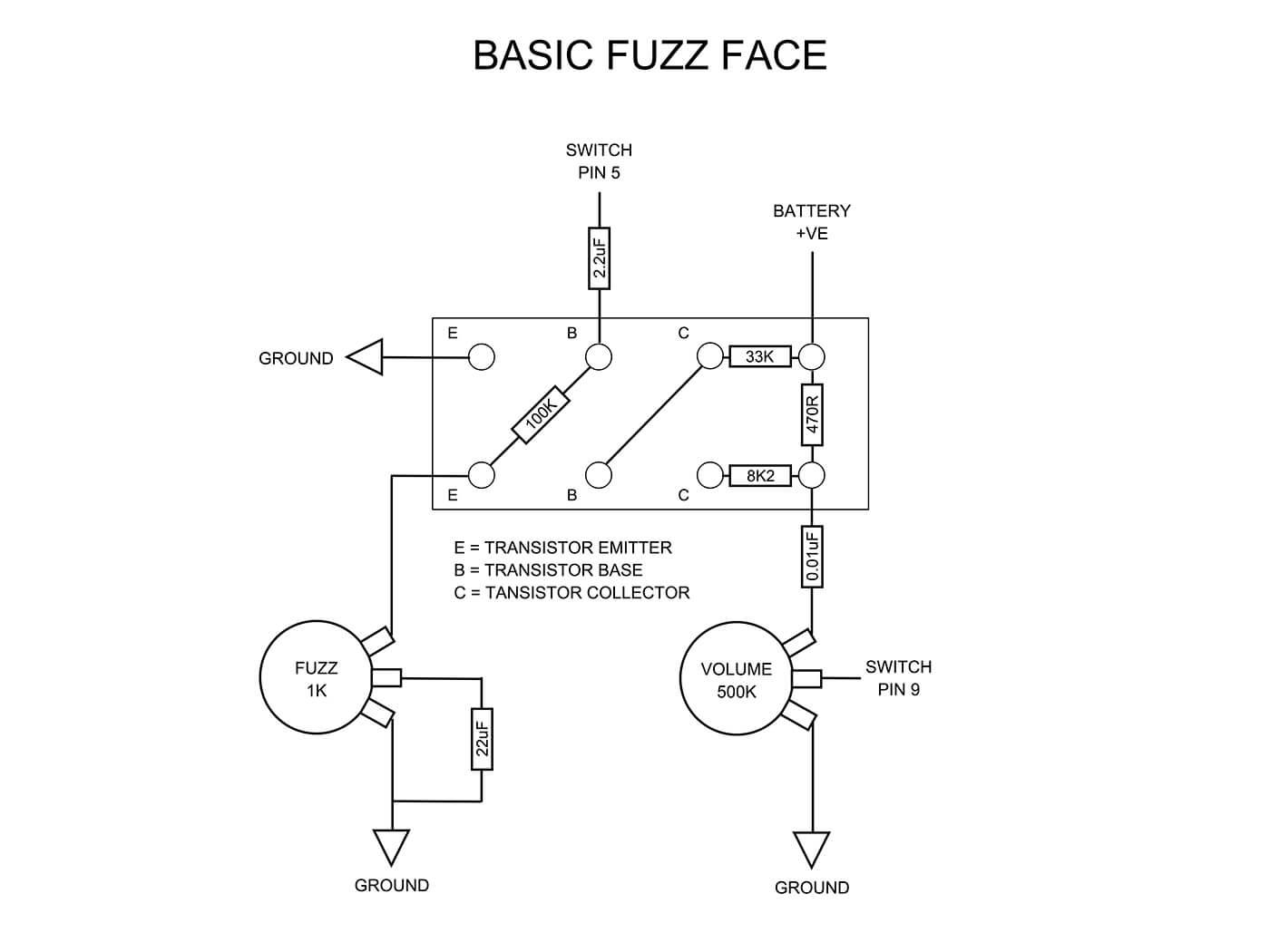 Basic Fuzz