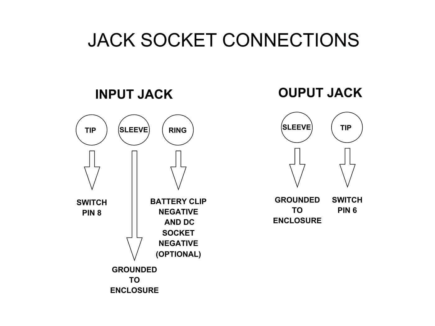 Jack Connections