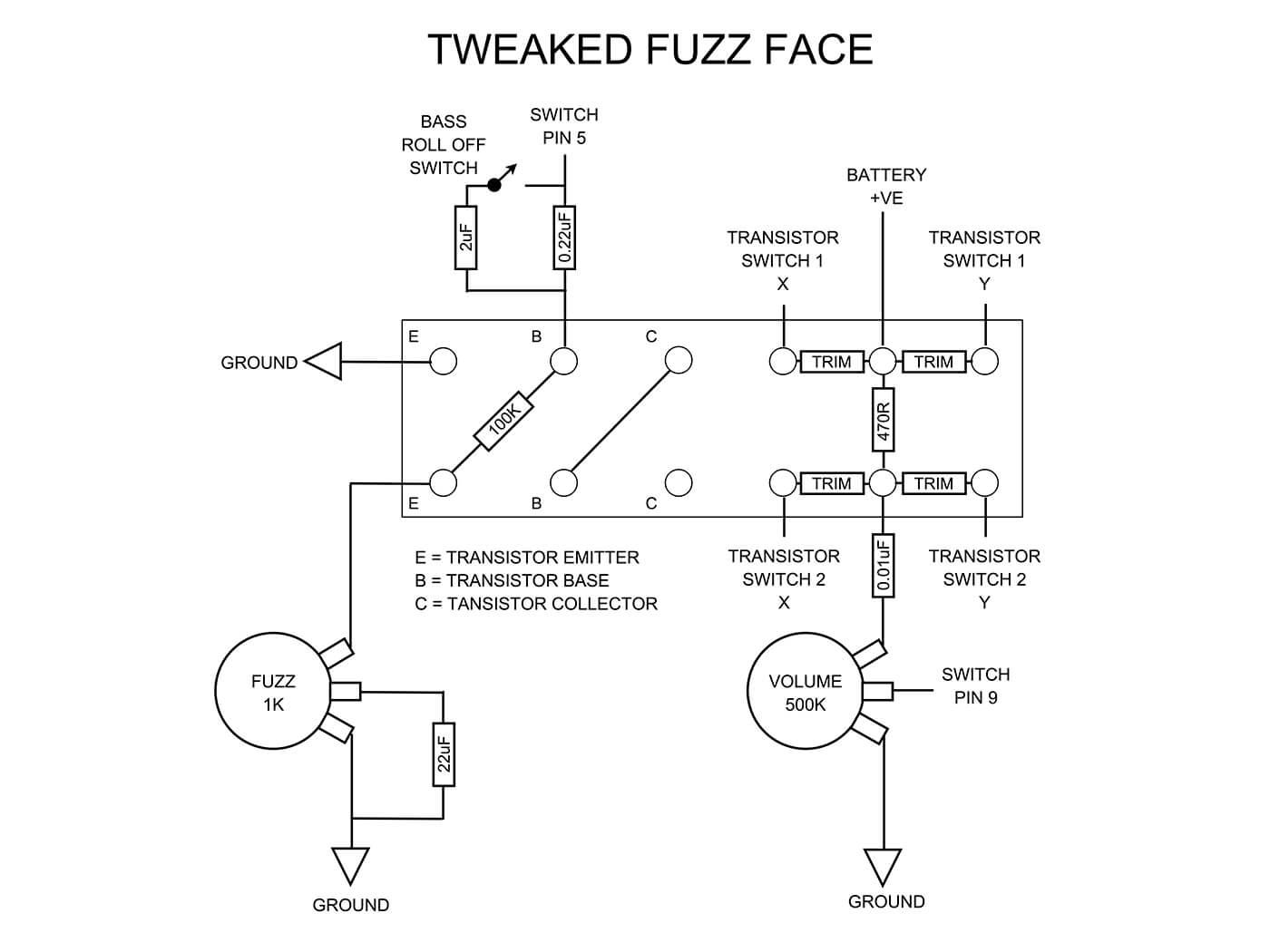 Tweaked Fuzz Facce