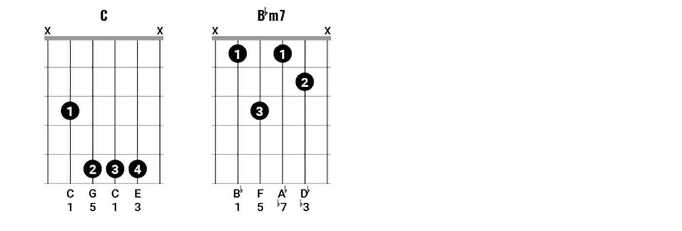 Paul McCartney Chord Clinic Part 2 Figure 2
