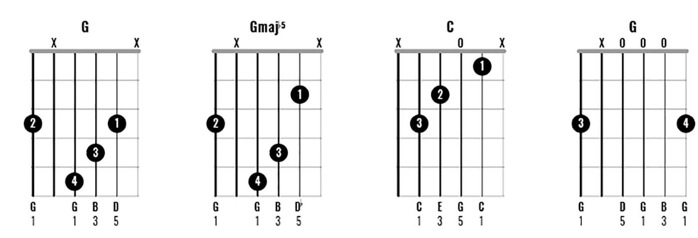 How to play chords like George Harrison Part 2 - Figure 3