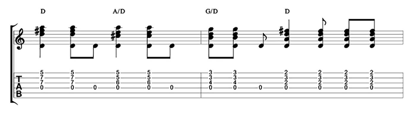 Learn to play like Pete Townshend in five minutes - Chord Inversions and Drones