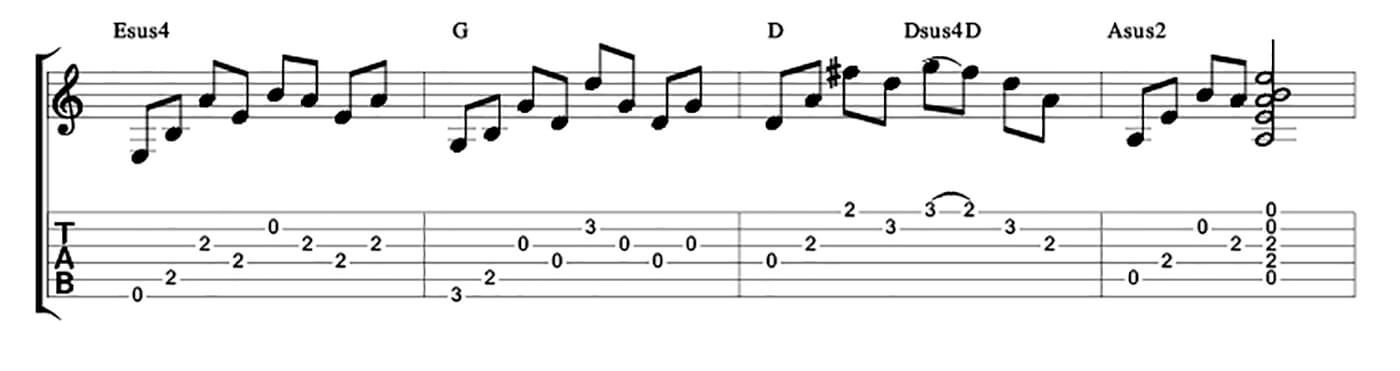Learn to play like Pete Townshend in five minutes - Suspended Picking
