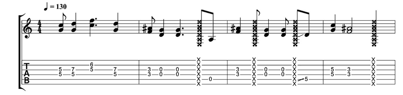 Five Minutes To Mark Knopfler - Figure 1